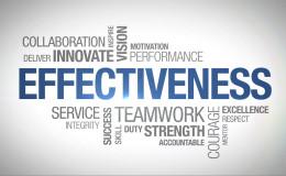如何高效提升个人及团队的效率