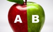 假设检验之A/B测试