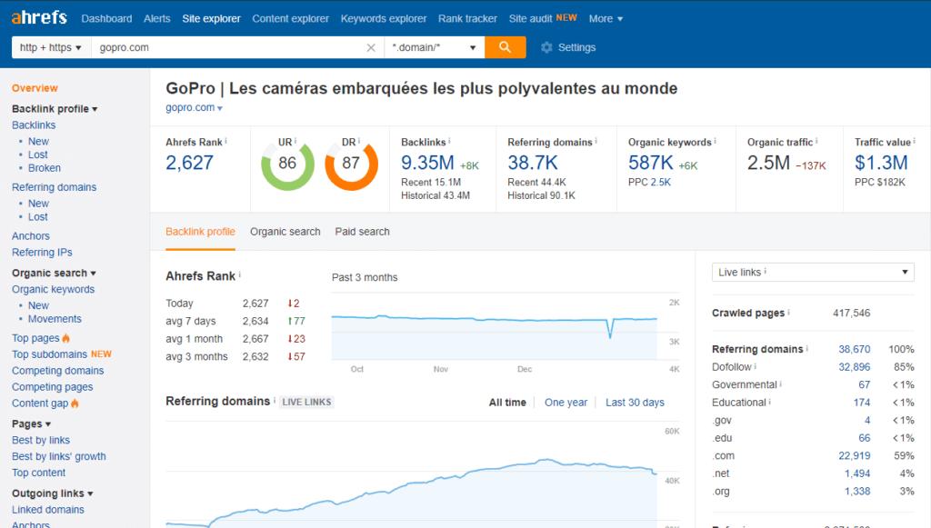 运动相机竞品分析之独立站数据对比